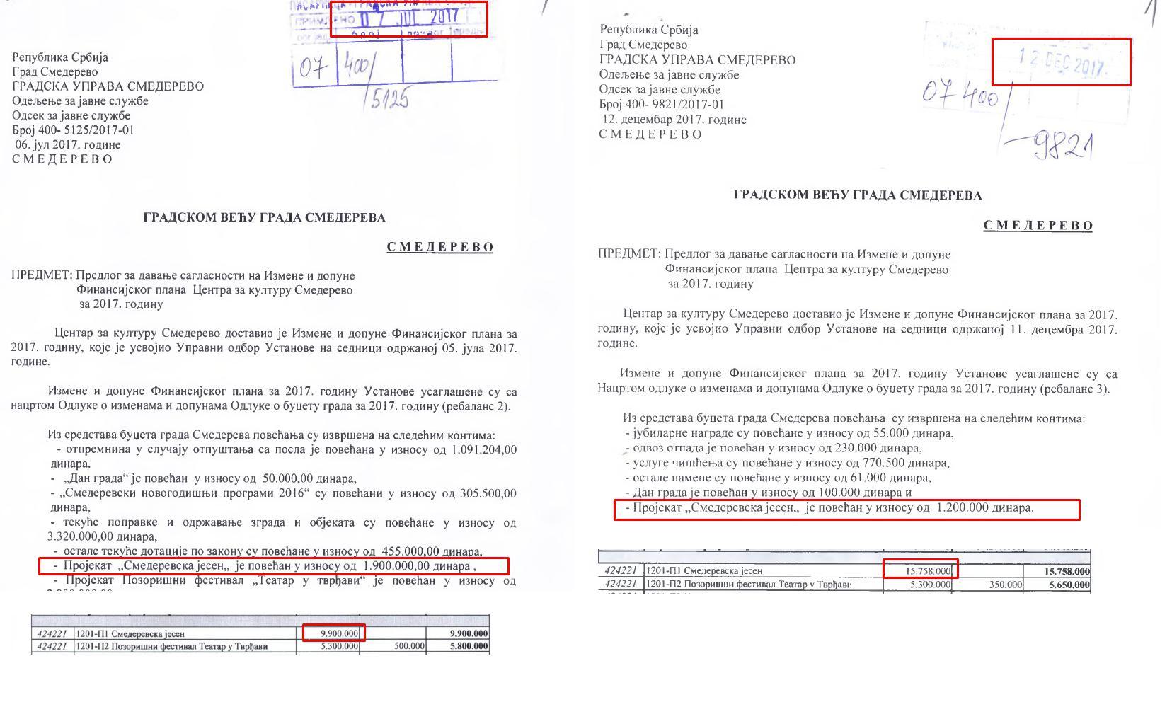 CzK Smederevo – nedostaju milioni za SD jesen