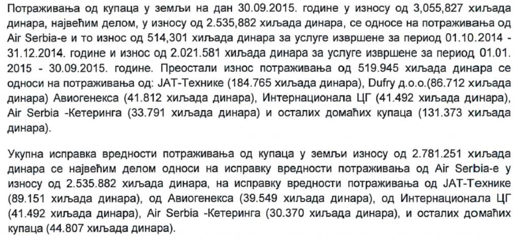 Aerodrom_Er Srbija_Ispavka vrednosti 2