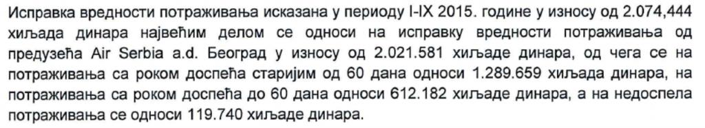 Aerodrom_Er Srbija_Ispravka vrednosti